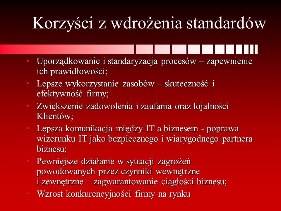 Uporządkowanie i standaryzacja procesów – zapewnienie ich prawidłowości;Uporządkowanie i standaryzacja procesów – zapewnienie ich prawidłowości; Lepsz