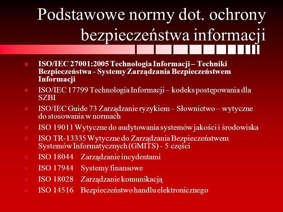 Podstawowe normy dot. ochrony bezpieczeństwa informacji ISO/IEC 27001:2005 Technologia Informacji – Techniki Bezpieczeństwa - Systemy Zarządzania Bezp