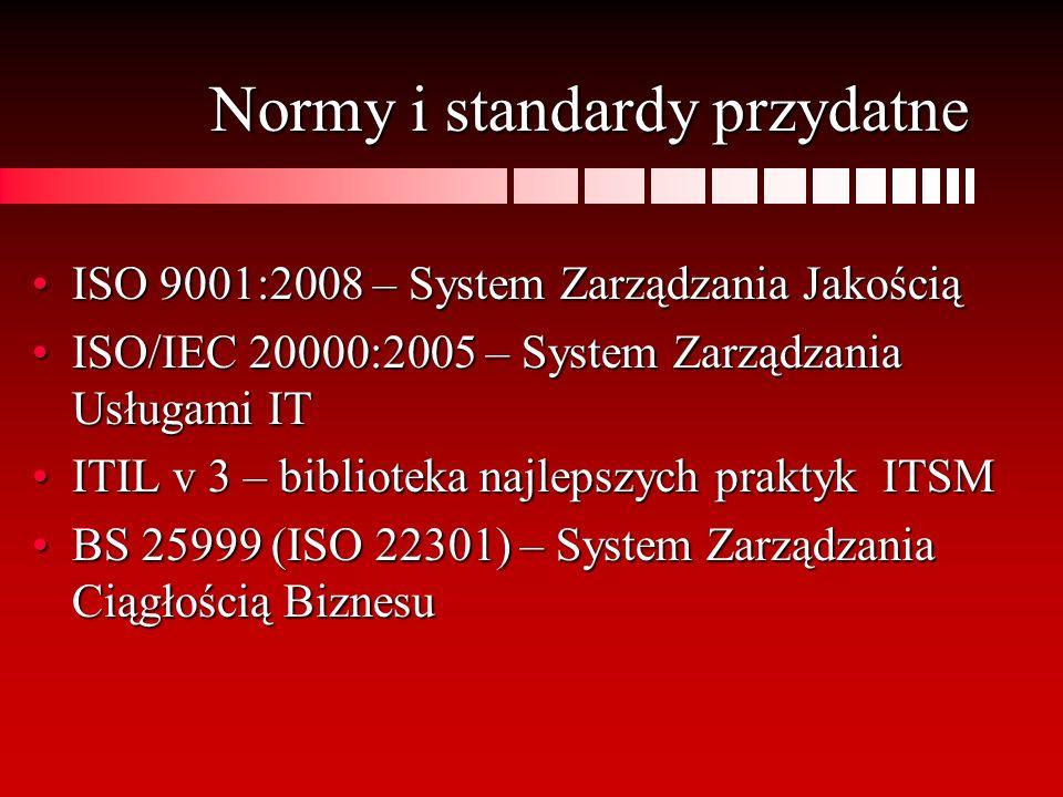 Normy i standardy przydatne ISO 9001:2008 – System Zarządzania JakościąISO 9001:2008 – System Zarządzania Jakością ISO/IEC 20000:2005 – System Zarządz
