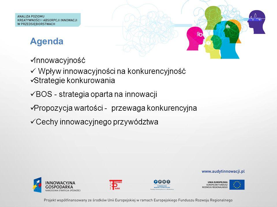 Agenda Innowacyjność Wpływ innowacyjności na konkurencyjność Strategie konkurowania BOS - strategia oparta na innowacji Propozycja wartości - przewaga