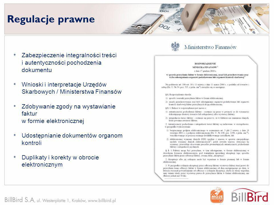 Zabezpieczenie integralności treści i autentyczności pochodzenia dokumentu Wnioski i interpretacje Urzędów Skarbowych / Ministerstwa Finansów Zdobywan