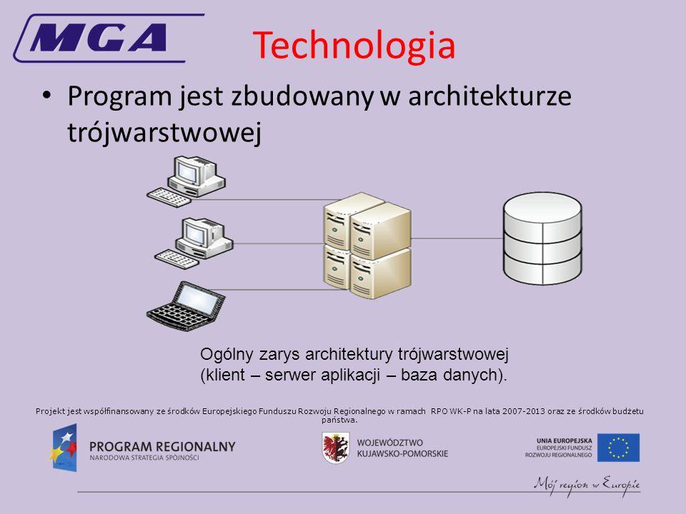 Technologia Program jest zbudowany w architekturze trójwarstwowej Ogólny zarys architektury trójwarstwowej (klient – serwer aplikacji – baza danych).