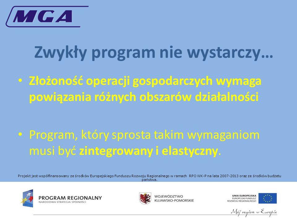 Zwykły program nie wystarczy… Złożoność operacji gospodarczych wymaga powiązania różnych obszarów działalności Program, który sprosta takim wymaganiom musi być zintegrowany i elastyczny.