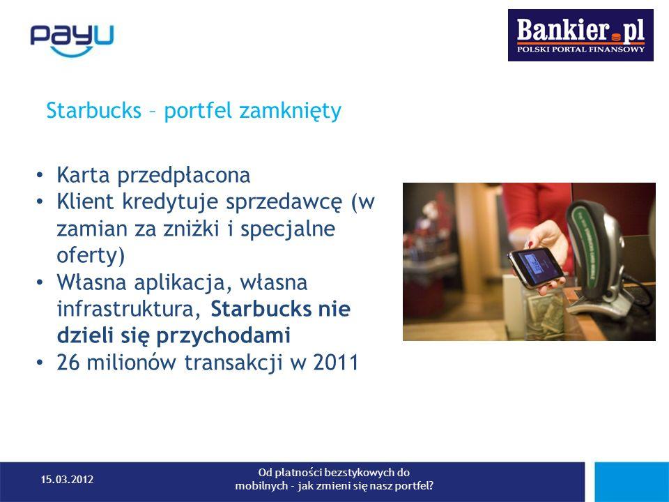 Starbucks – portfel zamknięty Karta przedpłacona Klient kredytuje sprzedawcę (w zamian za zniżki i specjalne oferty) Własna aplikacja, własna infrastr