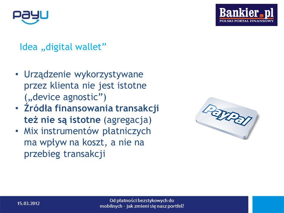 Idea digital wallet Urządzenie wykorzystywane przez klienta nie jest istotne (device agnostic) Źródła finansowania transakcji też nie są istotne (agre