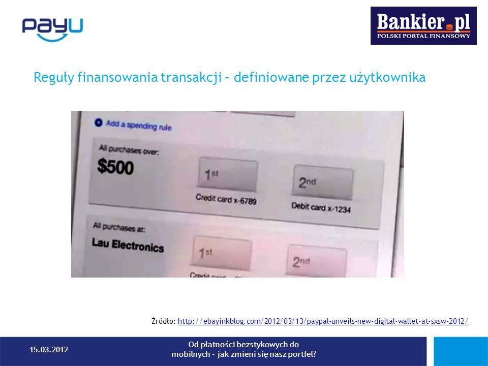 Reguły finansowania transakcji – definiowane przez użytkownika Źródło: http://ebayinkblog.com/2012/03/13/paypal-unveils-new-digital-wallet-at-sxsw-201