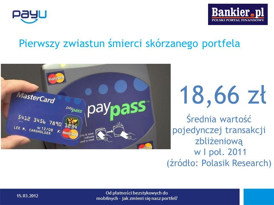 Pierwszy zwiastun śmierci skórzanego portfela 18,66 zł Średnia wartość pojedynczej transakcji zbliżeniową w I poł. 2011 (źródło: Polasik Research) 15.