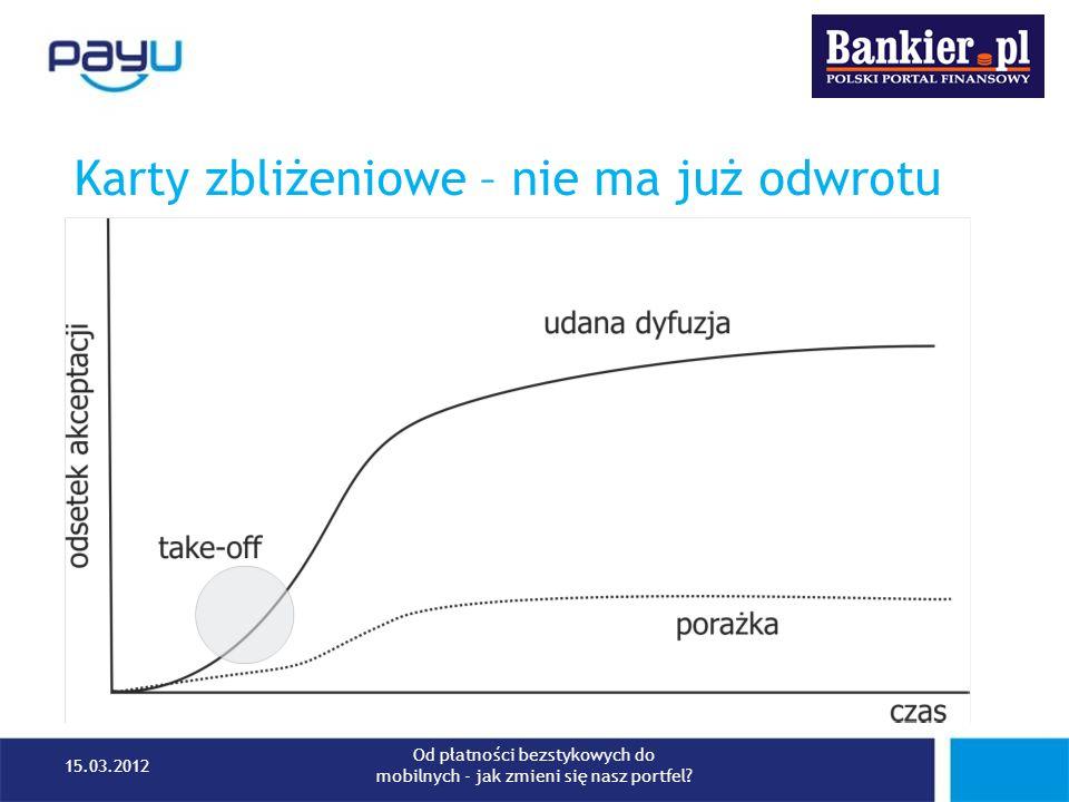 Karty zbliżeniowe – nie ma już odwrotu 15.03.2012 Od płatności bezstykowych do mobilnych - jak zmieni się nasz portfel?