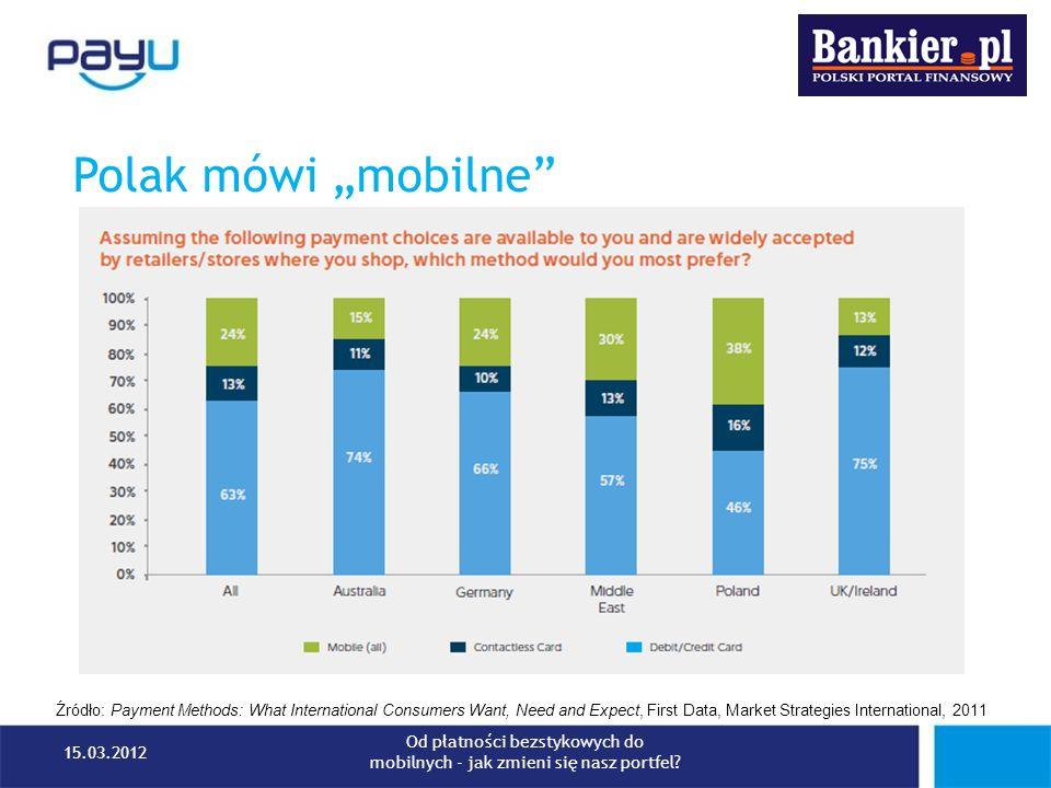 Dziękuję za uwagę dr Michał Kisiel Analityk Bankier.pl m.kisiel@bankier.pl 15.03.2012 Od płatności bezstykowych do mobilnych - jak zmieni się nasz portfel?