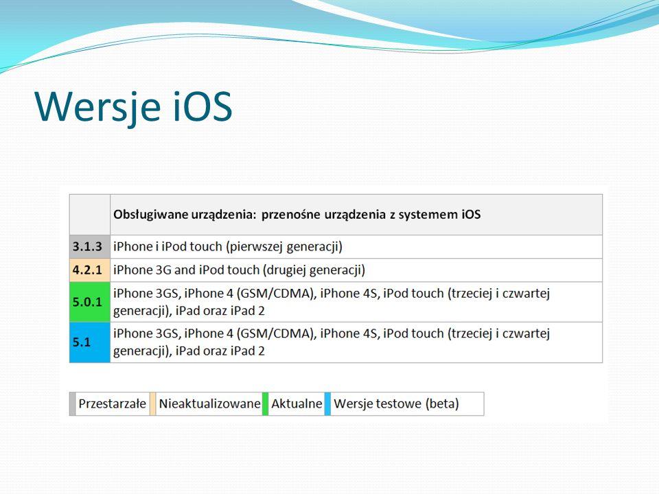 iOS – model zabezpieczeń 1.Sandbox 2. ASLR (od wersji 4.3) 3.