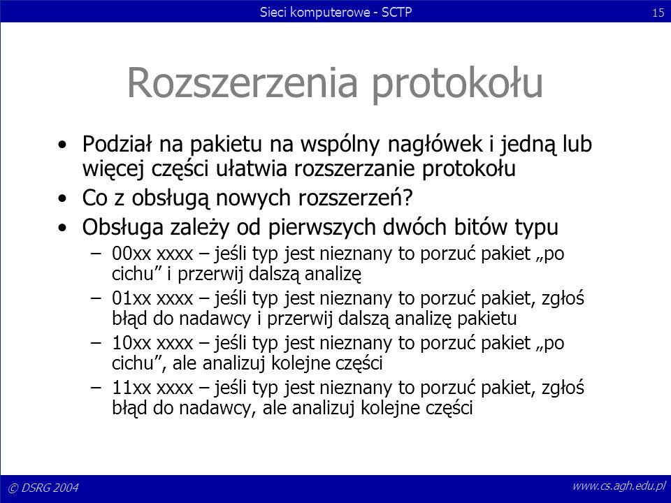 © DSRG 2004 Sieci komputerowe - SCTP 15 www.cs.agh.edu.pl Rozszerzenia protokołu Podział na pakietu na wspólny nagłówek i jedną lub więcej części ułat