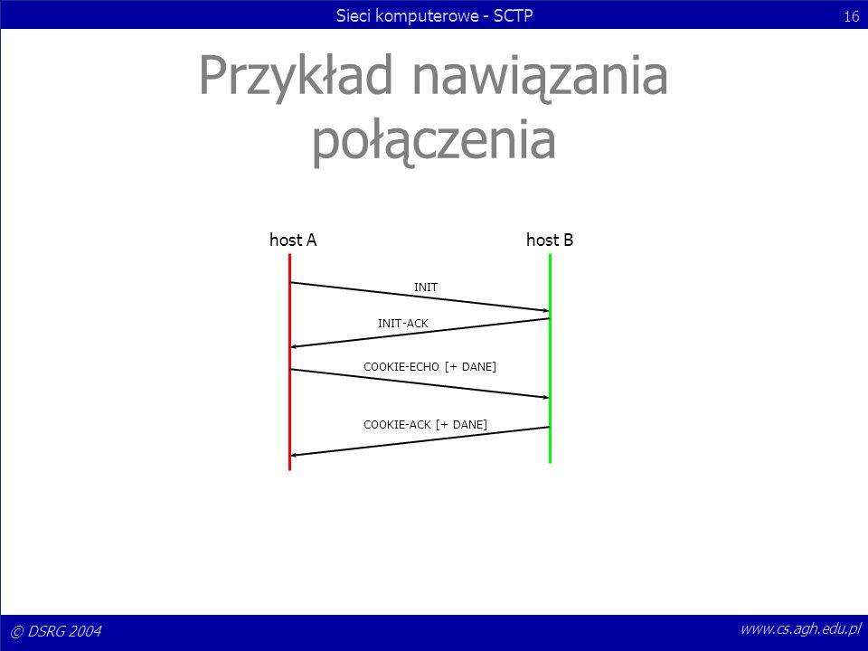 © DSRG 2004 Sieci komputerowe - SCTP 16 www.cs.agh.edu.pl Przykład nawiązania połączenia host Ahost B INIT INIT-ACK COOKIE-ECHO [+ DANE] COOKIE-ACK [+