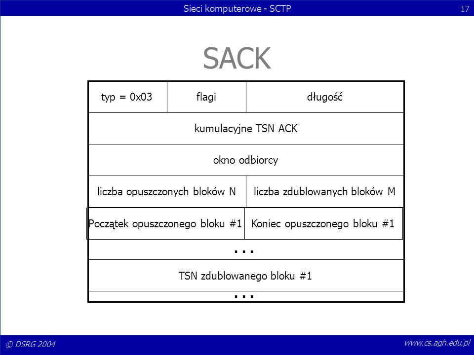 © DSRG 2004 Sieci komputerowe - SCTP 17 www.cs.agh.edu.pl SACK typ = 0x03flagidługość kumulacyjne TSN ACK okno odbiorcy liczba opuszczonych bloków Nli