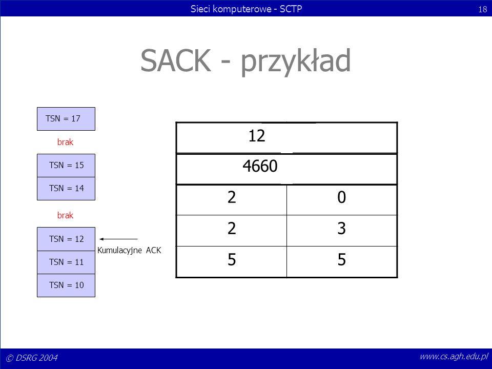 © DSRG 2004 Sieci komputerowe - SCTP 18 www.cs.agh.edu.pl SACK - przykład 12 4660 20 23 55 TSN = 10 TSN = 11 TSN = 15 TSN = 14 TSN = 12 TSN = 17 brak