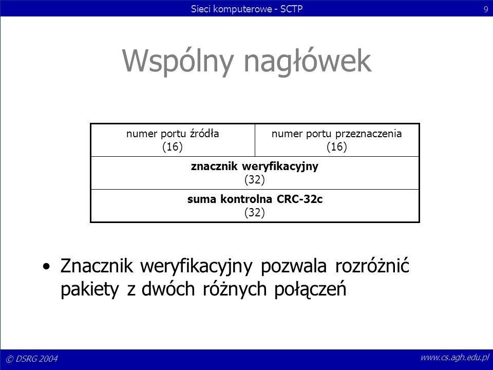 © DSRG 2004 Sieci komputerowe - SCTP 9 www.cs.agh.edu.pl Wspólny nagłówek Znacznik weryfikacyjny pozwala rozróżnić pakiety z dwóch różnych połączeń nu