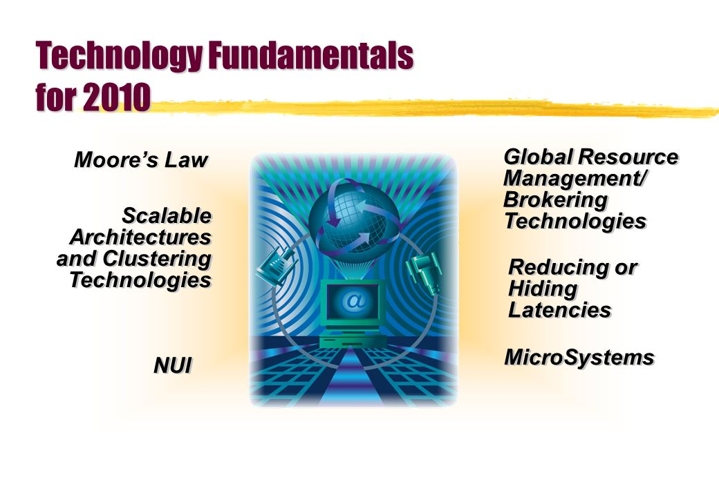 Technology Fundamentals for 2010 Moores Law Scalable Architectures and Clustering Technologies NUI Reducing or Hiding Latencies Global Resource Management/ Brokering Technologies MicroSystems