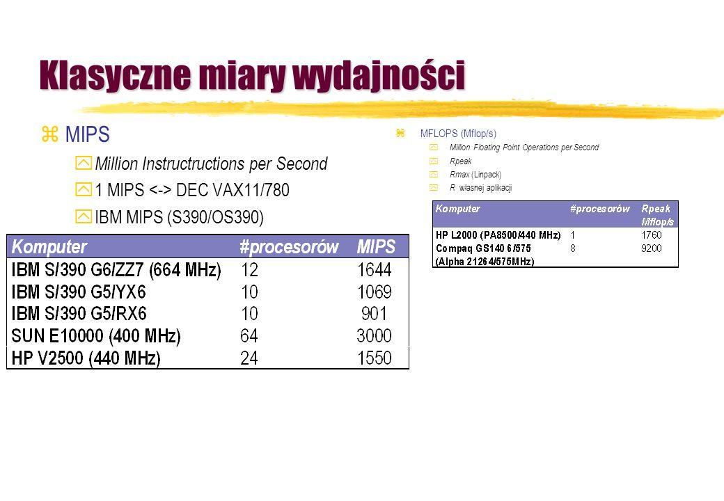 Klasyczne miary wydajności zMIPS y Million Instructructions per Second y1 MIPS DEC VAX11/780 yIBM MIPS (S390/OS390) zMFLOPS (Mflop/s) y Million Floati
