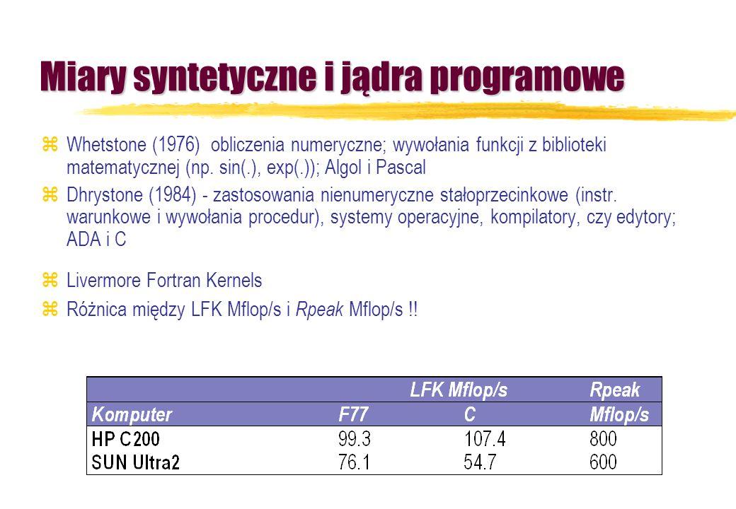 Miary syntetyczne i jądra programowe zWhetstone (1976) obliczenia numeryczne; wywołania funkcji z biblioteki matematycznej (np. sin(.), exp(.)); Algol