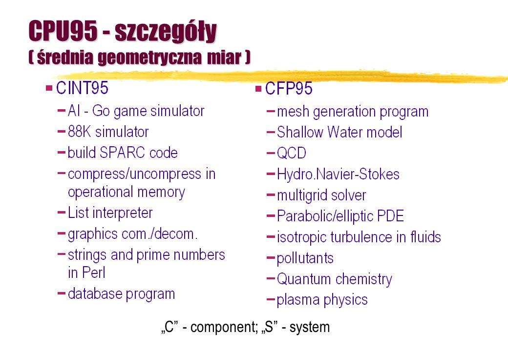 CPU95 - szczegóły ( średnia geometryczna miar ) C - component; S - system