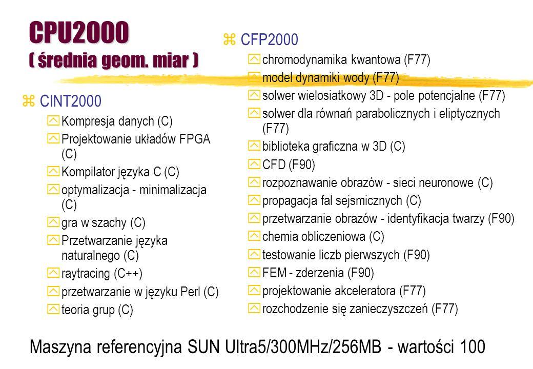CPU2000 ( średnia geom. miar ) zCINT2000 yKompresja danych (C) yProjektowanie układów FPGA (C) yKompilator języka C (C) yoptymalizacja - minimalizacja