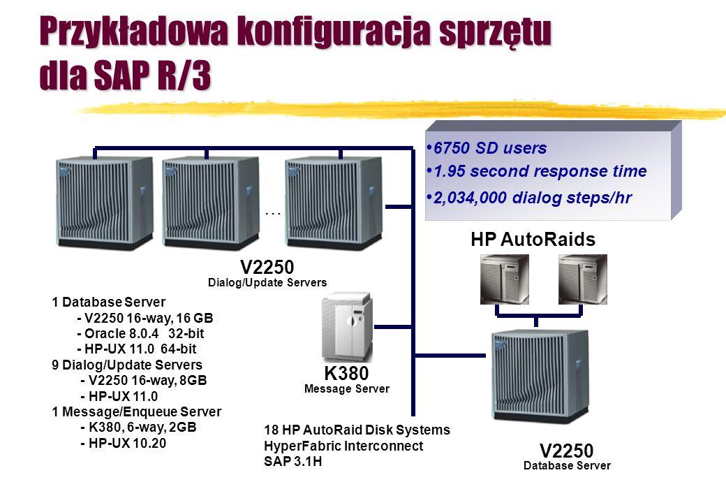 V2250 Database Server V2250 Dialog/Update Servers K380 Message Server 1 Database Server - V2250 16-way, 16 GB - Oracle 8.0.4 32-bit - HP-UX 11.0 64-bi