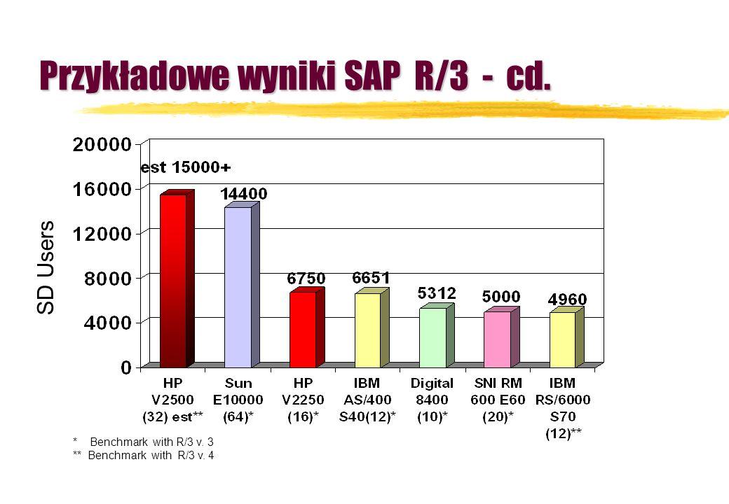 SD Users * Benchmark with R/3 v. 3 ** Benchmark with R/3 v. 4 Przykładowe wyniki SAP R/3 - cd.