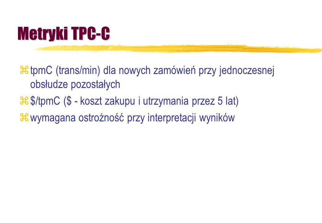 Metryki TPC-C ztpmC (trans/min) dla nowych zamówień przy jednoczesnej obsłudze pozostałych z$/tpmC ($ - koszt zakupu i utrzymania przez 5 lat) zwymaga
