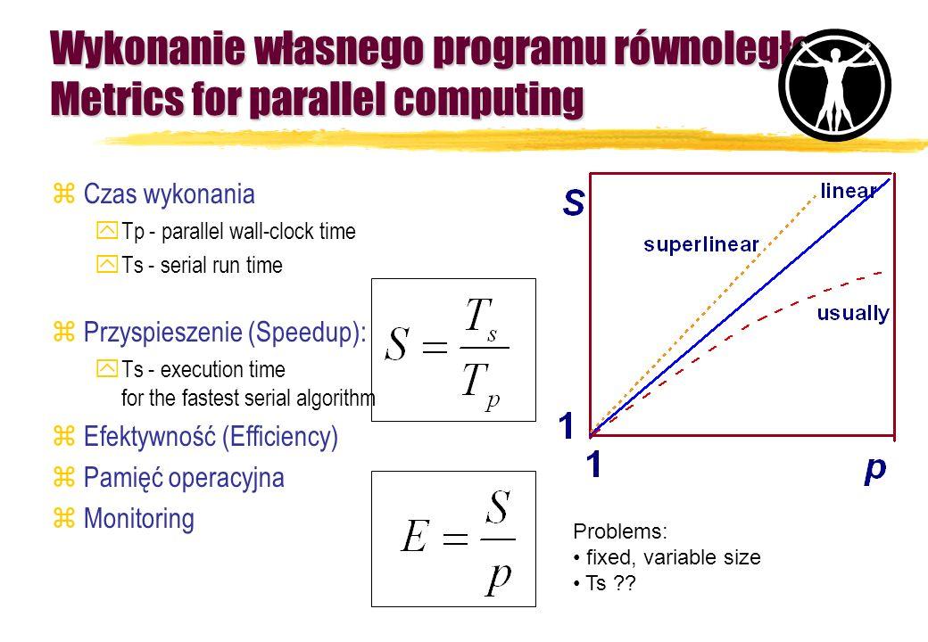 Wykonanie własnego programu równoległego Metrics for parallel computing zCzas wykonania yTp - parallel wall-clock time yTs - serial run time zPrzyspie