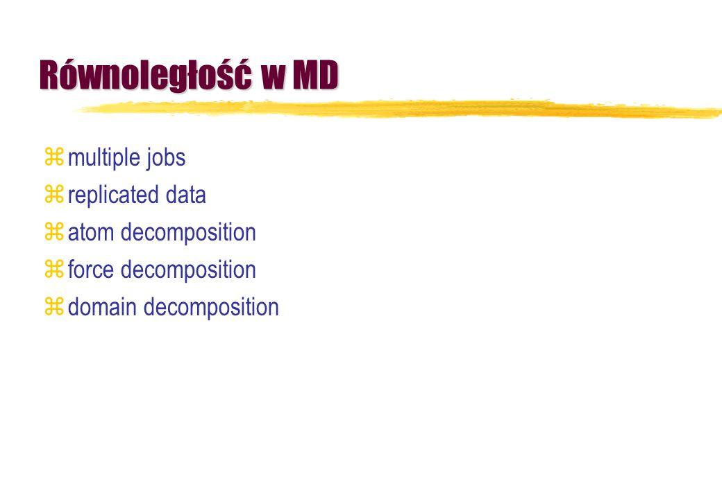 Równoległość w MD zmultiple jobs zreplicated data zatom decomposition zforce decomposition zdomain decomposition