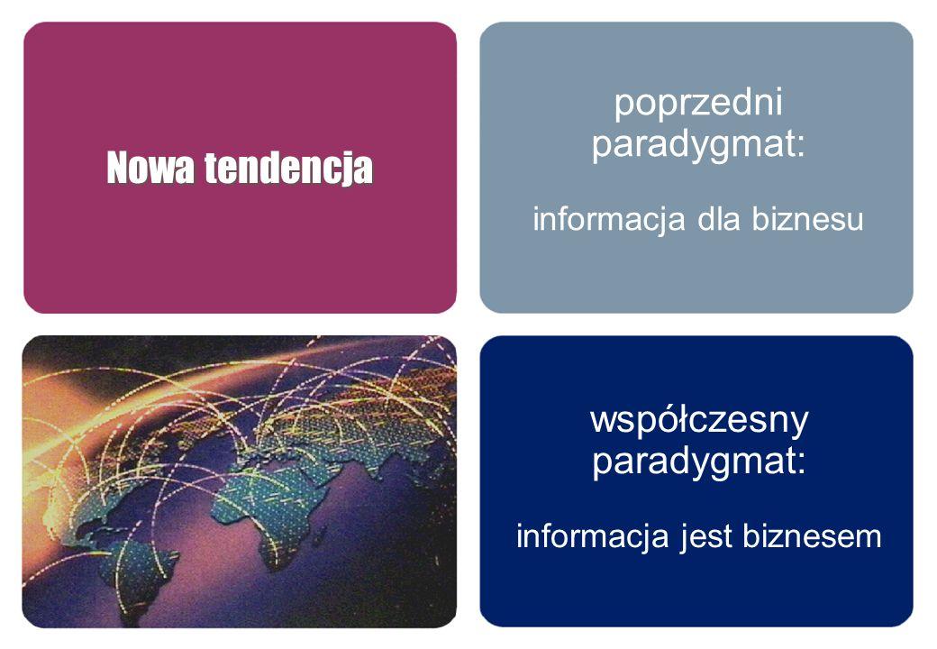 poprzedni paradygmat: informacja dla biznesu współczesny paradygmat: informacja jest biznesem Nowa tendencja