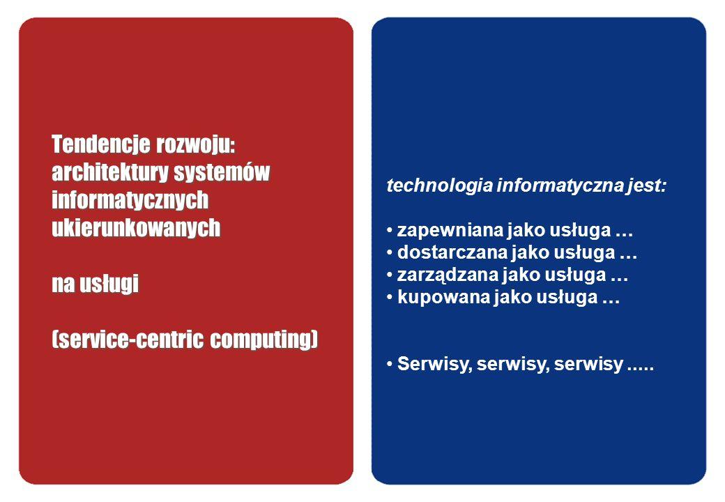 Tendencje rozwoju: architektury systemów informatycznych ukierunkowanych na usługi (service-centric computing) technologia informatyczna jest: zapewni