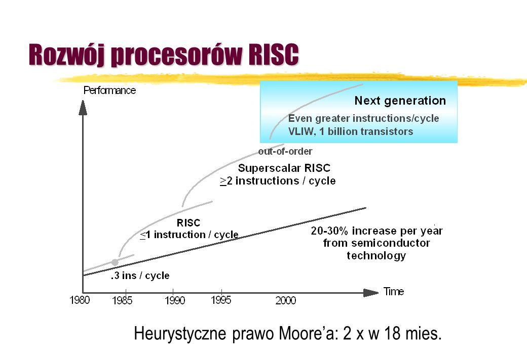Rozwój procesorów RISC Heurystyczne prawo Moorea: 2 x w 18 mies.
