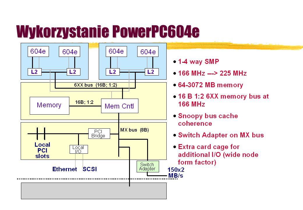 Wykorzystanie PowerPC604e