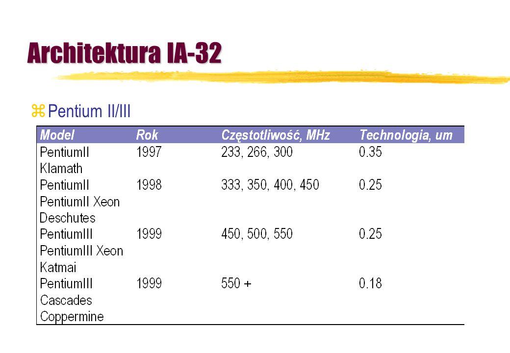 Architektura IA-32 zPentium II/III