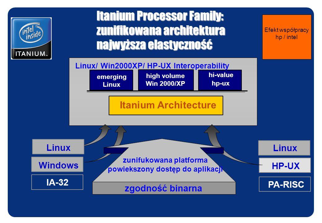 Itanium Processor Family: zunifikowana architektura najwyższa elastyczność Itanium Architecture hi-value hp-ux Windows PA-RISC HP-UX IA-32 zgodność bi