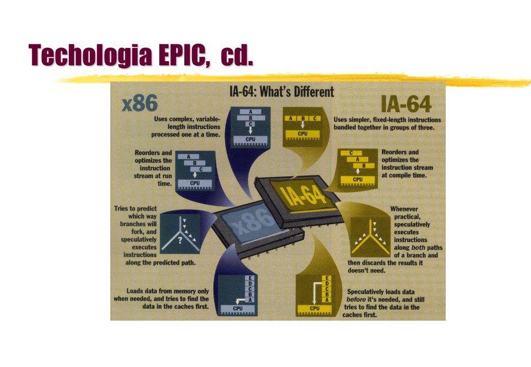 Techologia EPIC, cd.