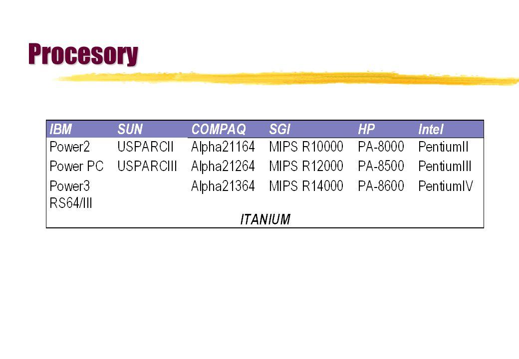 Procesory