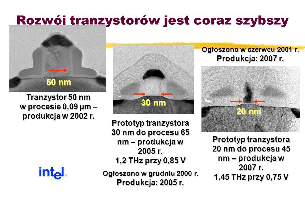 Rozwój tranzystorów jest coraz szybszy Tranzystor 50 nm w procesie 0,09 µm – produkcja w 2002 r. Prototyp tranzystora 30 nm do procesu 65 nm – produkc