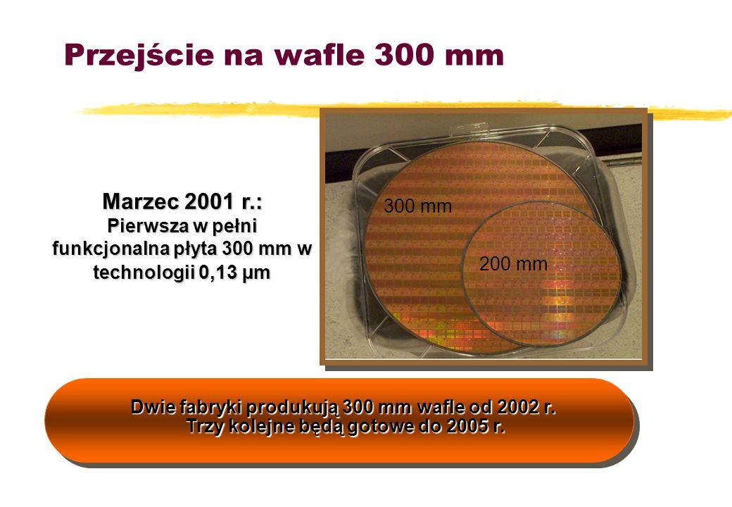 Przejście na wafle 300 mm Marzec 2001 r.: Pierwsza w pełni funkcjonalna płyta 300 mm w technologii 0,13 µm 300 mm 200 mm Dwie fabryki produkują 300 mm