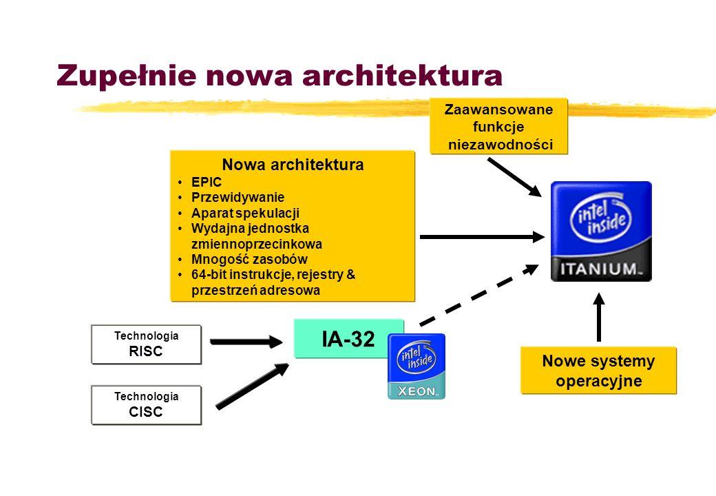 Zupełnie nowa architektura Technologia RISC Technologia CISC Nowa architektura EPIC Przewidywanie Aparat spekulacji Wydajna jednostka zmiennoprzecinko