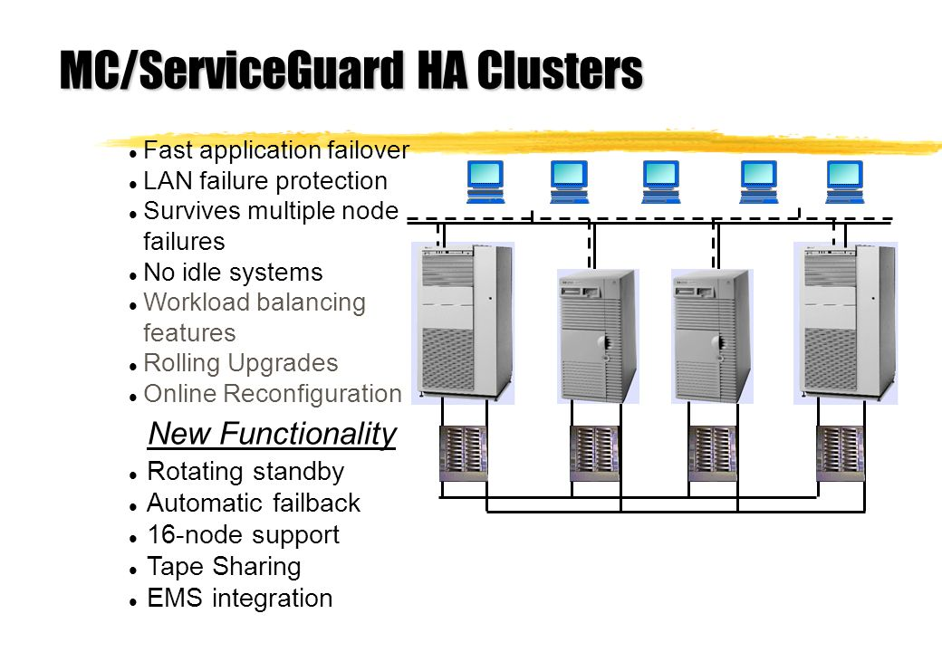 l Fast application failover l LAN failure protection l Survives multiple node failures l No idle systems l Workload balancing features l Rolling Upgra