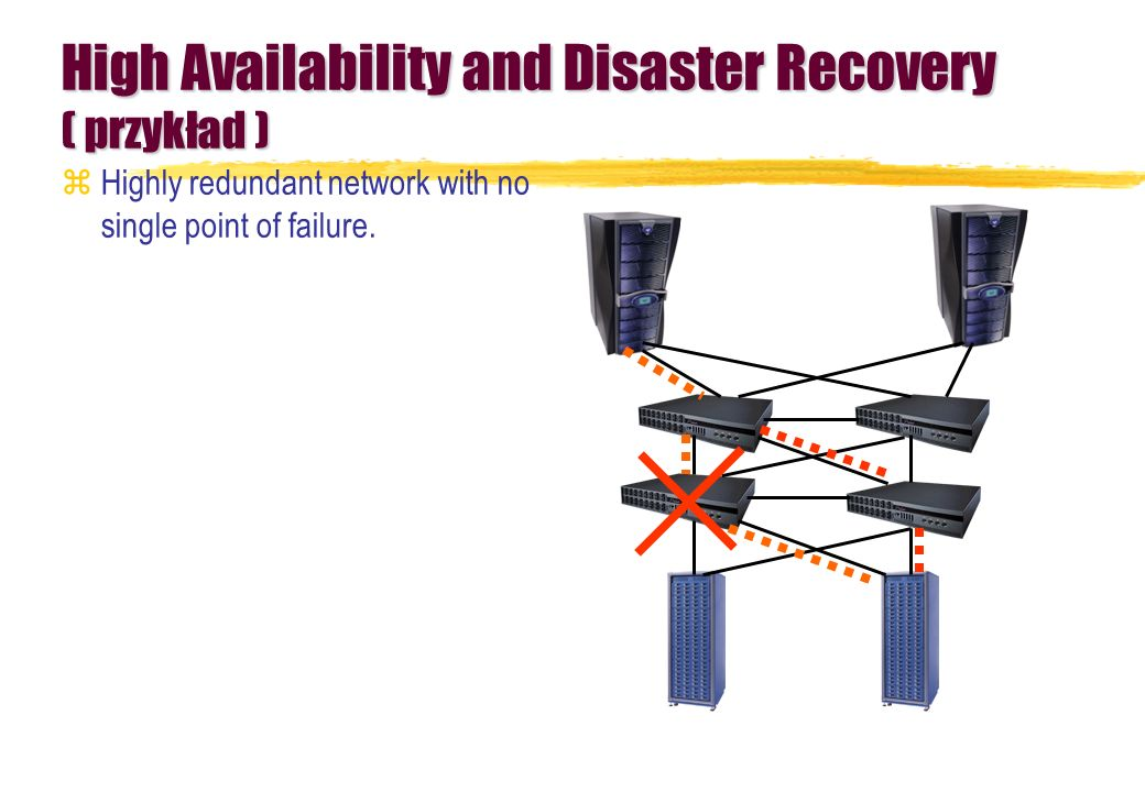 High Availability and Disaster Recovery ( przykład ) zHighly redundant network with no single point of failure.