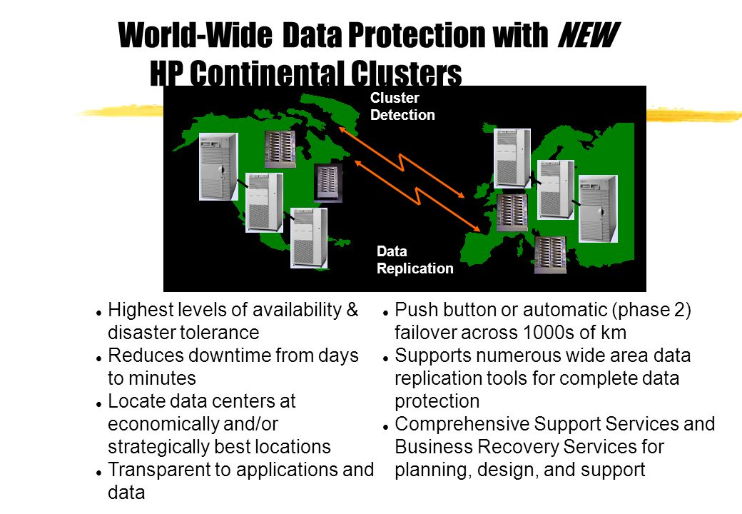 World-Wide Data Protection with NEW HP Continental Clusters Highest levels of availability & disaster tolerance Reduces downtime from days to minutes