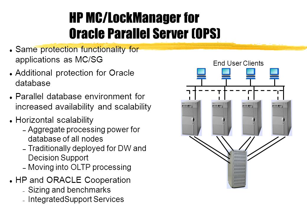 HP MC/LockManager for Oracle Parallel Server (OPS) l Same protection functionality for applications as MC/SG l Additional protection for Oracle databa
