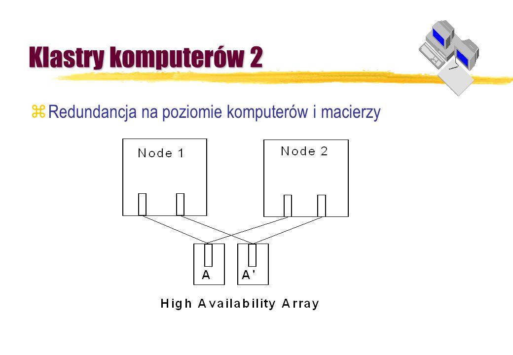 Klastry komputerów 3 zRozproszenie komputerów