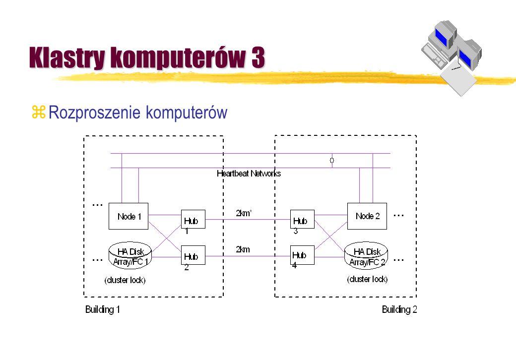 l Balance workload after a node failure l Minimize impact on remaining nodes Node 4 Pkg C Pkg H Pkg I Node 2 Pkg A Pkg D Pkg E Node 3 Pkg B Pkg F Pkg G Node 1 If Node 1 fails...
