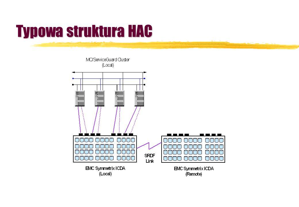 PRM with MC/ServiceGuard: Load Balancing l Dynamic allocation of processing procedures l Load balancing for normal and post- failure operation If Node 1 fails Node 2 Pkg C Pkg B Pkg A 70% 20% 10% Node 1 Pkg C Node 1 Pkg C 100% 80% 20% Node 2 Pkg A Pkg B