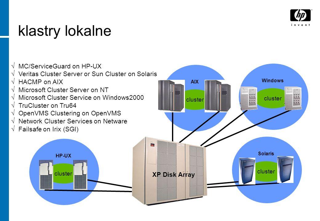 klastry lokalne cluster HP-UX cluster Solaris cluster AIX cluster Windows XP Disk Array MC/ServiceGuard on HP-UX Veritas Cluster Server or Sun Cluster