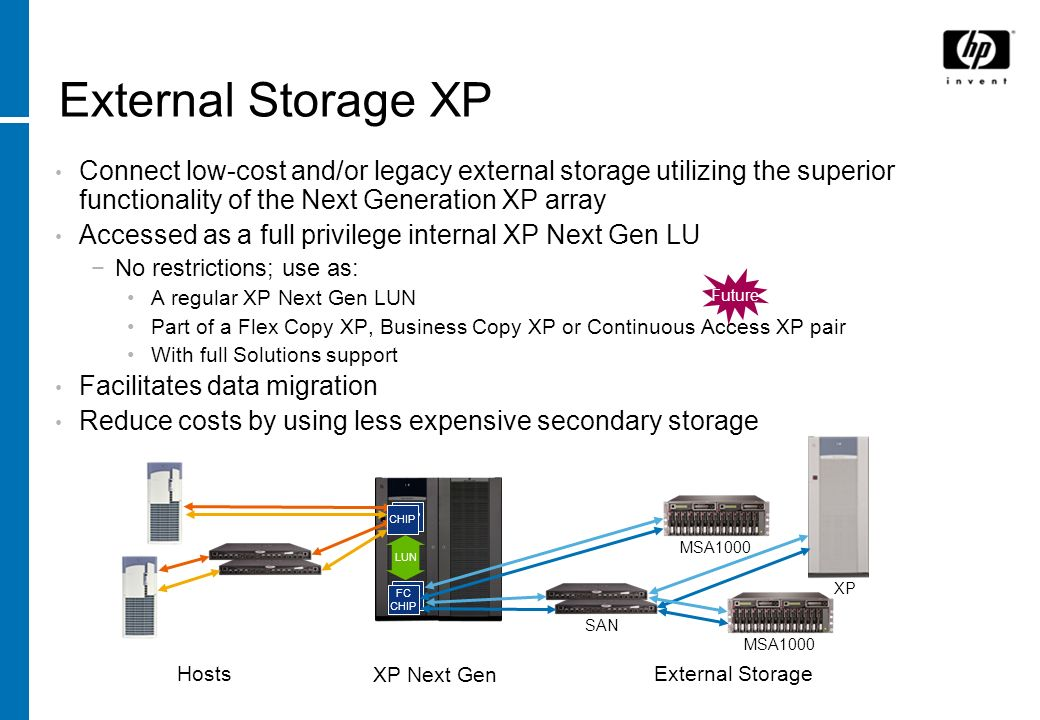 External Storage XP Connect low-cost and/or legacy external storage utilizing the superior functionality of the Next Generation XP array Accessed as a
