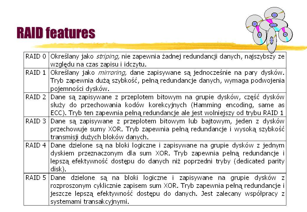 RAID features